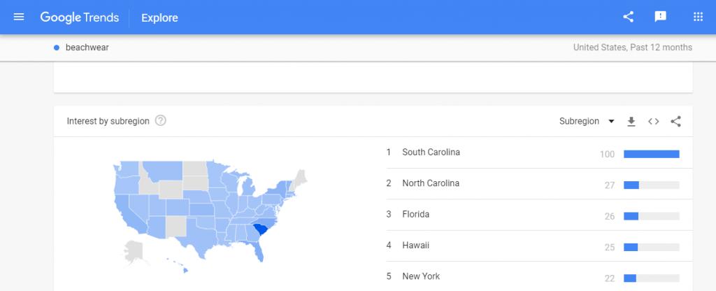 Google-trends-beachwear-comparison